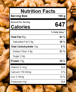 walnuts nutritional facts 100g